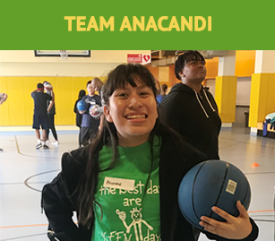 Team Anacandi